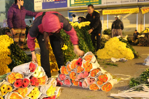 chợ hoa hà đông